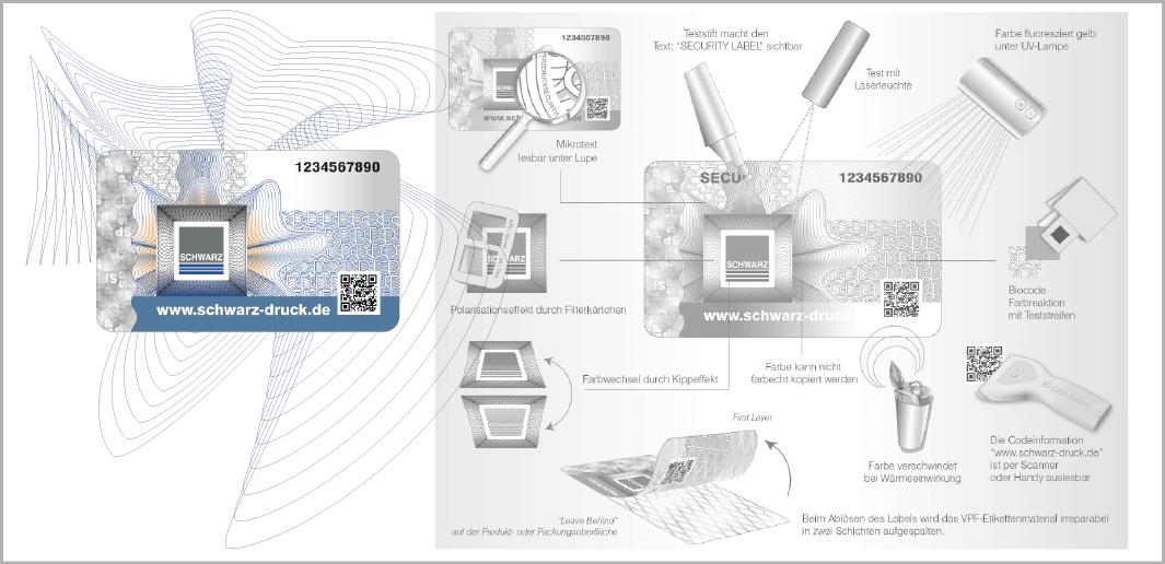 Sicherheitsetikett  (Muster / specimen) mit Beschreibung der Features